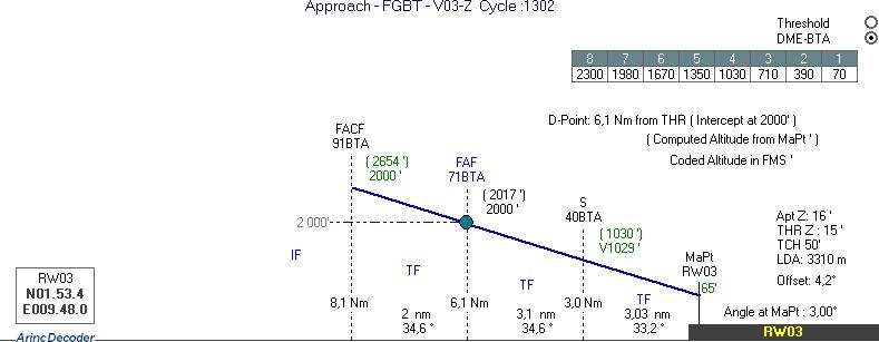 microstation v8i training manual pdf free download